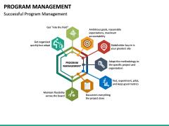 Program Management PPT Slide 19