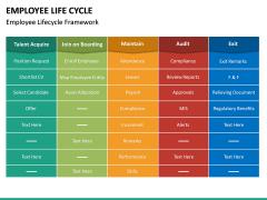 Employee Life Cycle PPT Slide 30