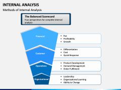 Internal Analysis PPT slide 4