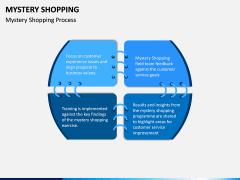 Mystery Shopping PPT Slide 2