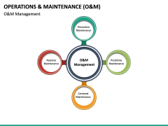 Operations and Maintenance PPT Slide 23