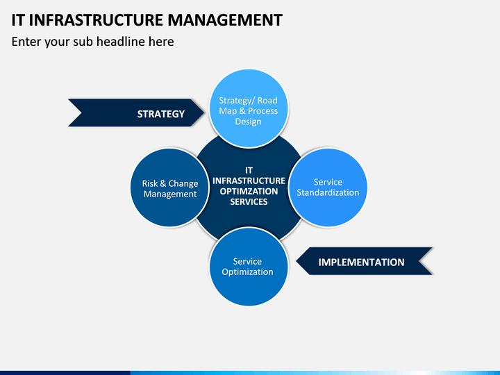 it infrastructure management ppt slide 19