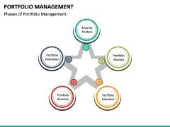 Portfolio Management PPT Slide 19
