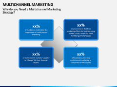 Multichannel Marketing PPT slide 10