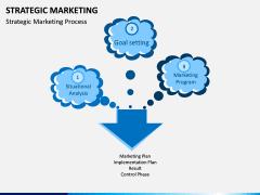 Strategic Marketing PPT Slide 8