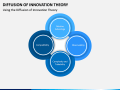Diffusion of Innovation Theory PPT Slide 5