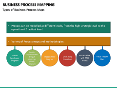 Business Process Mapping PPT Slide 15
