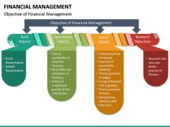 Financial Management PPT Slide 16