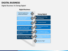 Digital Business PPT slide 18