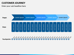 Customer Journey PPT Slide 20