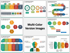Innovation Process PPT Slide MC Combined