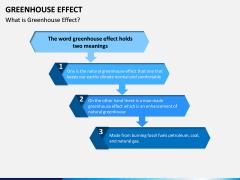 Greenhouse Effect PPT Slide 1