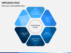 Virtuous Cycle PPT Slide 1