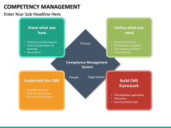 Competency Management PPT Slide 28