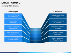 Smart Farming PPT Slide 13