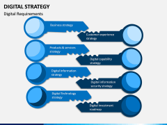 Digital Strategy PPT Slide 15