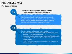 Pre Sales Service PPT Slide 6