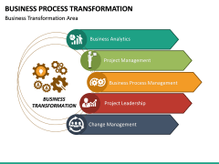 Business Process Transformation PPT Slide 15