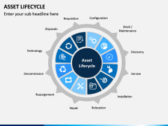 Asset Lifecycle PPT Slide 4