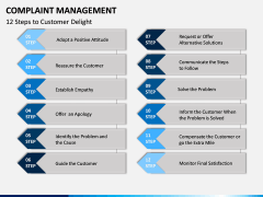 Complaint Management PPT slide 12
