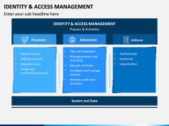 Identity and Access Management PPT Slide 6