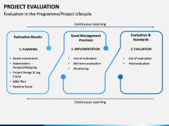 Project Evaluation PPT Slide 10