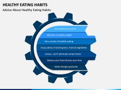 Healthy Eating Habits PPT Slide 1