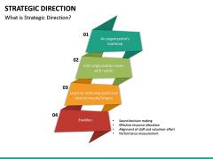 Strategic Direction PPT Slide 12
