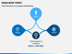Mind Body Spirit PPT Slide 7