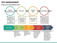 Test Management PPT slide 28