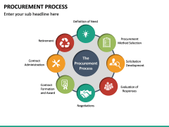 Procurement Process PPT Slide 16