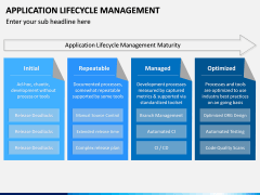 Application Lifecycle Management PPT Slide 6