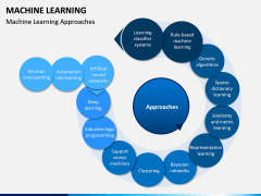 Machine Learning PPT slide 6