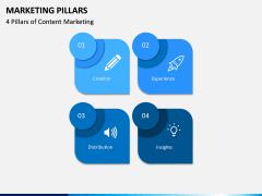 Marketing Pillars PPT Slide 15