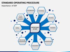 Standard Operating Procedure PPT slide 3