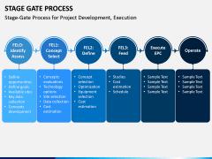 Stage-gate Process PPT Slide 4