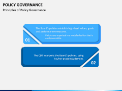 Policy Governance PPT Slide 6