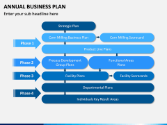 Annual Business Plan PPT Slide 10