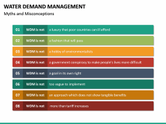 Water Demand Management PPT Slide 17
