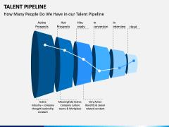 Talent Pipeline PPT Slide 4