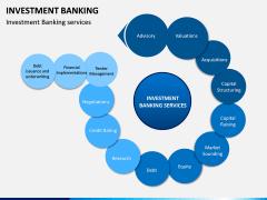 Investment Banking PPT Slide 6