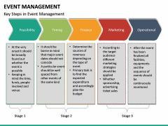 Event Management PPT Slide 32