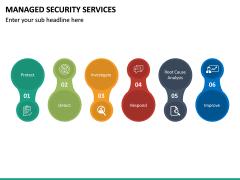 Managed Security Services PPT Slide 30