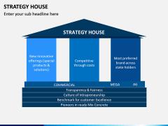 Strategy House PPT Slide 8