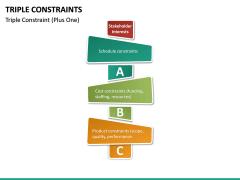Triple Constraints PPT Slide 12