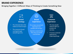 Brand Experience PPT Slide 3