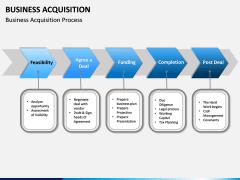 Business Acquisition PPT Slide 4