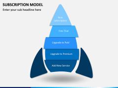 Subscription Model PPT Slide 1