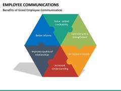 Employee Communications PPT Slide 23