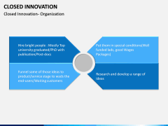 Closed Innovation PPT slide 6